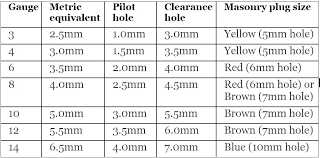 Metric Screw Size Chart Pdf Drill Bits Size Batamtourism Co