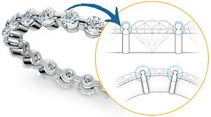 Diamond Setting Types Popular Types Of Ring Settings