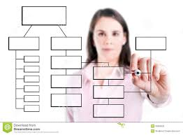 Writing Process Flow Chart Young Business Woman Writing Process Flowchart Diagram On