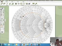Smith Chart Presentation Youtube