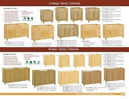Best Kitchen Cabinets Design Catalog Pdf Pictures House