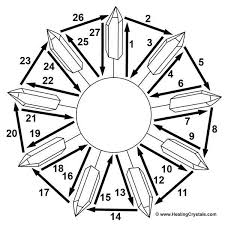 b5c10cfb5a4e820affbb748420cbc723 218 best images about crystal grids on pinterest reiki, sacred on 3 5 lemorian template
