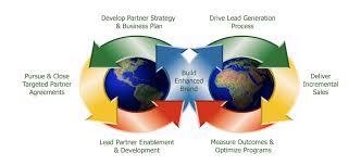 Business Development Company Improve Strategy Generate Revenue With Business Development Consulting