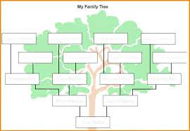 Blank Family Tree Template Free Premium Template Word Family Tree Templates Free Premium Within Editable Printable
