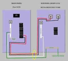 220 wiring at sub panel doityourself com community forums main to detached structure jpg views 24174 size 27 3 kb
