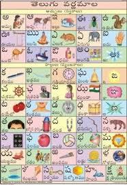 Telugu Alphabet Alphabet Charts Telugu Telugu