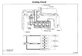 similiar 04 explorer engine coolant system diagram keywords 150 5 4 engine diagram on 04 explorer engine coolant system diagram