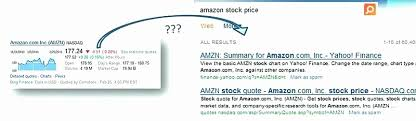 Amzn Quote Inspiration After Hours Stock Chart Timizconceptzmusicco