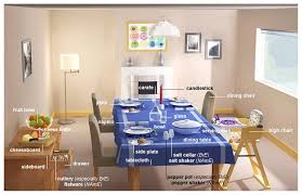 bedroom furniture names in english. Wonderful Names Dining Room Furniture Vocabulary List Myenglishteacher Eu Blog Throughout Bedroom Names In English