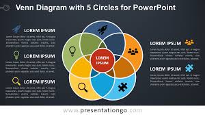 Venn Diagram 5 Circles Venn Diagram With 5 Circles For Powerpoint Presentationgo Com