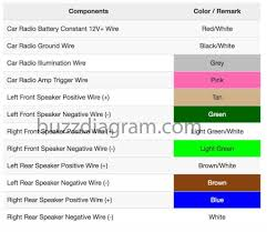 2010 chevrolet cobalt stereo wiring diagram car and simple 2005 2010 Cobalt TCM Wiring-Diagram at 2007 Cobalt Radio Wiring Diagram
