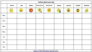 Activity And Mood Monitoring Chart Feelings Chart To Help Children Communicate Emotions