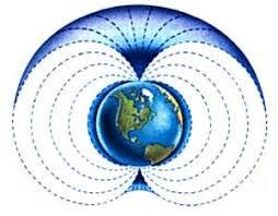 Реферат Магнітне поле Землі Компас ru Магнітне поле Землі