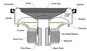 amplifier wiring diagram readingrat net Speaker Diagram wiring diagrams for car speakers the wiring diagram, wiring diagram speaker diagrams wiring