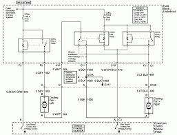 1991 chevy silverado fuse box diagram wiring library 2001 chevy venture fuse box schematics wiring diagrams u2022 rh schoosretailstores com 2004 chevy venture fuse