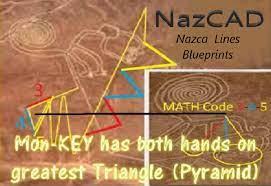 Nazca Lines Recoded - Publicaciones | Facebook