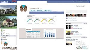 Rbi Smart Charts Smartcharts By Rbi Overview 2015