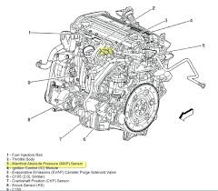 2007 saturn outlook engine diagram wiring diagram for you • saturn outlook engine diagram wiring diagram for you u2022 rh stardrop store 2007 saturn aura xr engine diagram 2007 saturn ion engine diagram