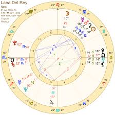 Birth Time Chart Update Lana Del Rey Confirms Shes A Cancer With New Birth