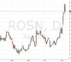 Rosneft Stocks Rosn Exchange Rate And Price Quote For