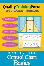 Basics At A Glance Chart Control Chart Basics Training Qualitytrainingportal