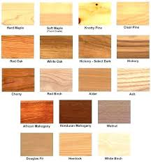 types of woods for furniture. Types Of Wood Used For Furniture Type In  Woods Amazing . T