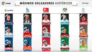 The All Time Top Scorers In The European Leagues Liga De