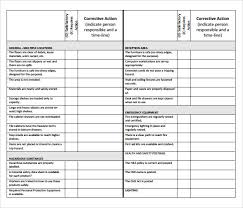 Sample Inspection Checklist 14 Documents In Pdf Word
