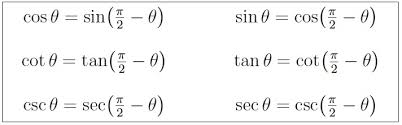 Six Trigonometric Functions Chart Summary Of Trigonometric Identities