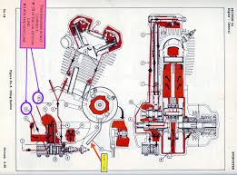 oil diagram for a sportster ironhead harley davidson forums here is what the factory service manual has showing the oil connections on the engine they mislabeled item 14 and 15 and i have corrected that my