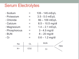 Normal Serum Electrolyte Ranges Respiratory Therapy