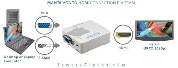vga to hdmi wiring diagram vga image wiring diagram vga to hdmi wiring diagram wiring diagram and schematic on vga to hdmi wiring diagram