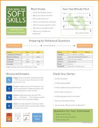 4 Soft Skills Resume Care Giver Resume