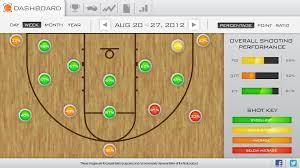 Basketball Tracker Hoop Tracker Helps Basketball Players Take Their Best Shot
