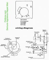 wiring diagram for ice maker the wiring diagram whirlpool built modular icemaker wiring diagram and test points wiring diagram