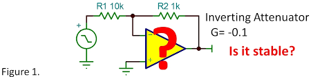 the inverting attenuator g 0 1 is it unle unity gain le op amps