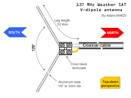 adam 9a4qv s v dipole for 137 mhz weather satellites