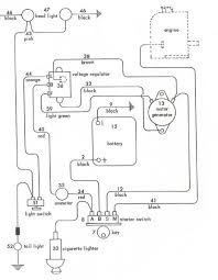 Sears Motor Wiring Diagram Mower Wiring Diagram