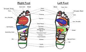 Reiki Foot Chart Reiki Chart Diagrams Asian Reflexology Foot Massage Chart