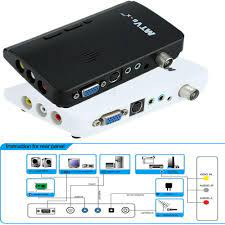 Bảng giá Màn Hình LCD TV Box Và Analog TV Tuner Hộp Máy Tính Kỹ Thuật Số  Chương Trình Truyền Hình Thu Đa Năng Phong Vũ