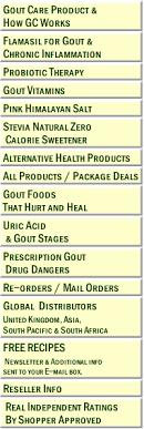 Uric Acid Food Chart 76 Qualified Low Purine Food Chart