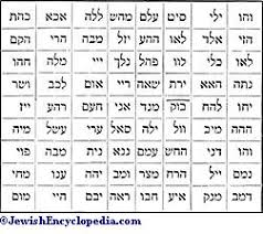 Names Of God Jewishencyclopedia Com