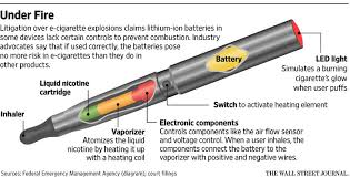e cigarette users sue over exploding devices vaping underground smoke alternatives trade association a group that represents e cigarette manufacturers retailers importers and whole rs said it takes safety