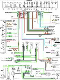 ford ranger dash wiring diagram ford automotive wiring diagrams ford ranger wiring diagram radio wiring diagram