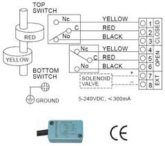 cnc limit switch wiring diagram wiring diagram schematics westlock limit switch wiring diagram nodasystech com