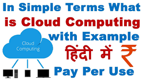 Cloud Computing Examples What Is Cloud Computing In Simple Terms In Hindi With Example