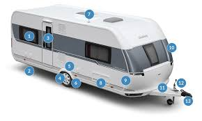 Hobbykomplett Vollausstattung Hobby Caravan