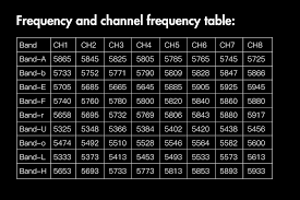 Fpv Frequency Chart Eachine Tx5258 5 8g 72ch 25 200 500 800mw Switchable Fpv