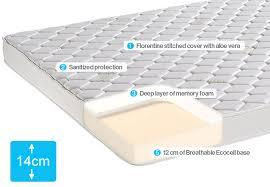 foam mattress. Dormeo Aloe Vera Memory Foam Mattress Corner Layers