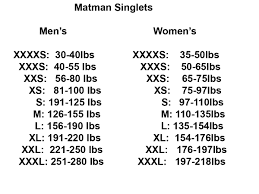Matman Singlet Size Chart Matman The Hornet Sublimated Singlet 234 To Order Call 1 855 343 5151